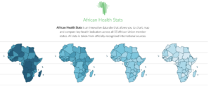 African Union's African Health Stats
